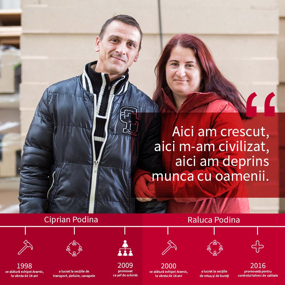 Ciprian Podină și Raluca Podină